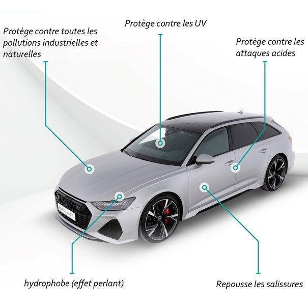 Car Alliance, partenaire Permagard